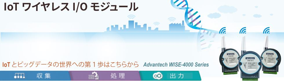 WISE リモートI/O